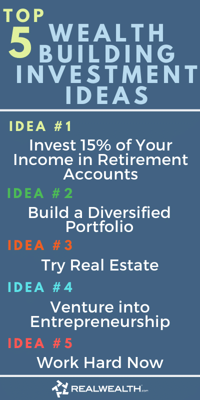 Infographic Highlighting - 5 Wealth Building Investment Ideas