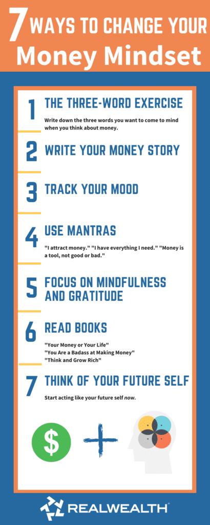 7 Ways to Change Your Money Mindset Infographic