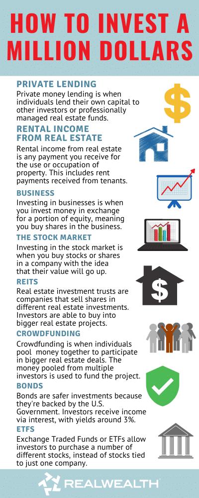 ladder trading